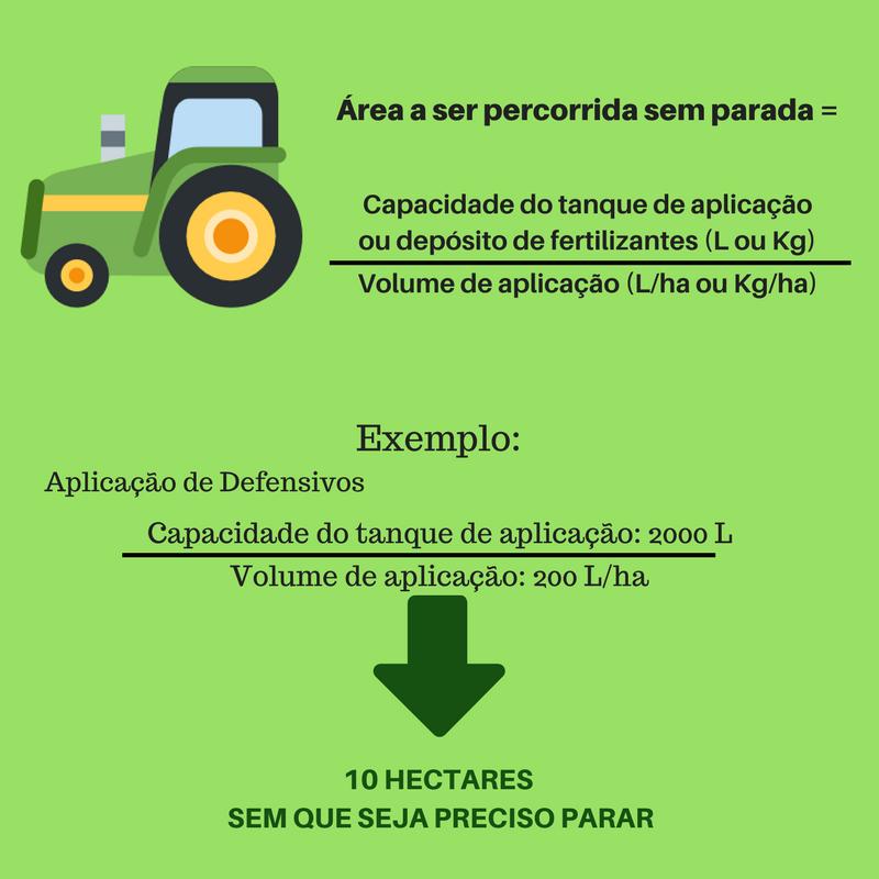 planejamento agrícola e tomada de decisão no maquinário