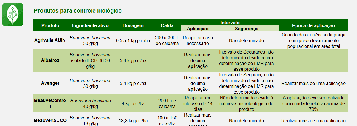 planilha-controle-biológico