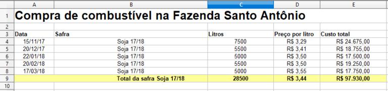 Tabela excel com custo de combustível da safra de soja