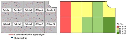 amostragem-celula-analise-solo