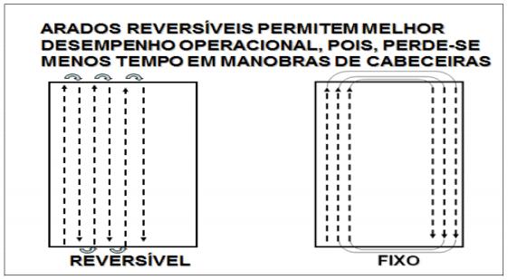 implementos-agricolas-reversiveis