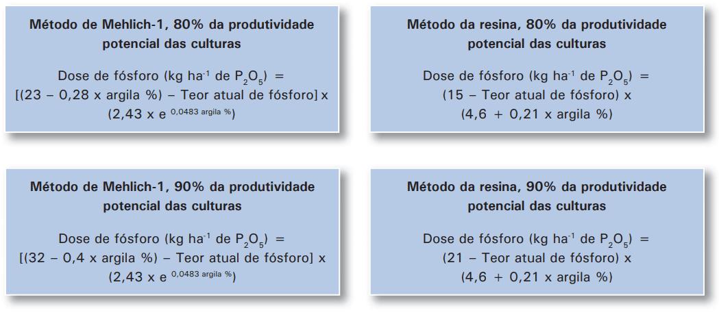 Metodo-cerrado-anual