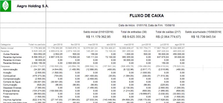 fluxo-de-caixa-planilha-planejamento-empresa-rural