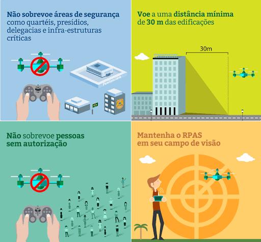3-drone-agricultura-de-precisão