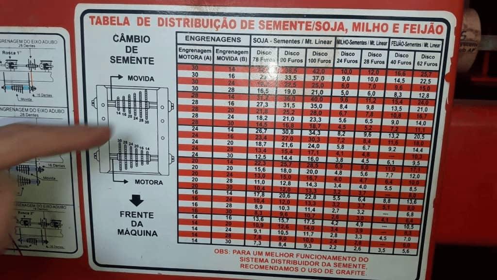 cálculo de semeadura soja