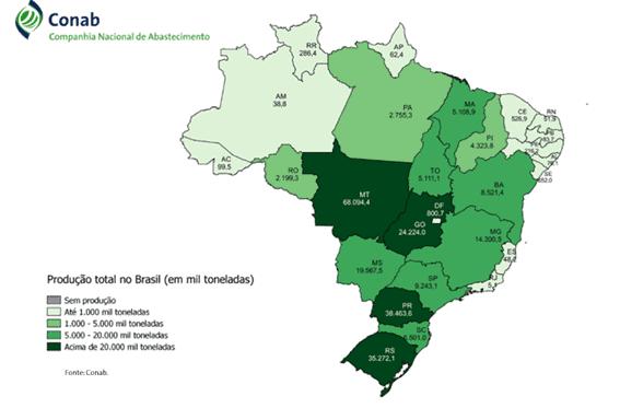 Produção no Brasil - Conab