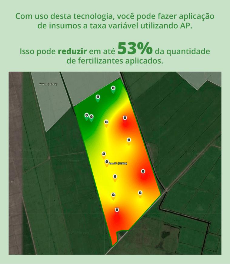 ilustração que mostra aplicação de Fertilizantes com uso do Aegro - agricultura de precisão