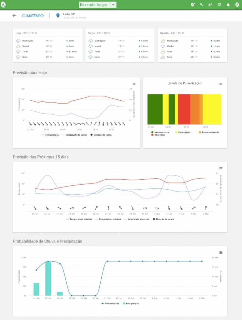 imagem mostra como funciona o Climatempo no aplicativo Aegro.