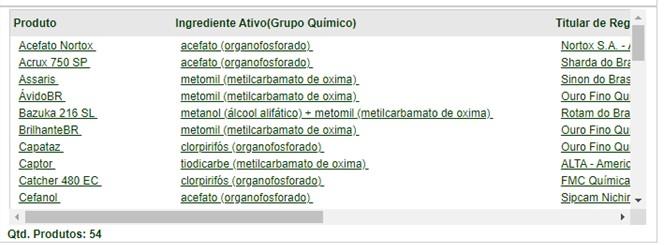 captura de tela dos 54 produtos registrados no site do Mapa para controle química da broca-das-axilas