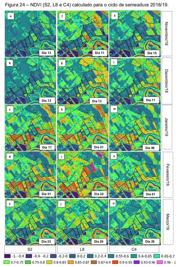 Imagens após o processamento e cálculo do NDVI em diferentes datas, demonstrando a evolução de uma área de cultivo de arroz, soja e milho. NDVI próximo de 1, indica saturação do índice, ou seja, crescimento máximo detectável da biomassa vegetal. Quanto maior o NDVI, mais vigorosas as plantas estão