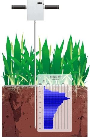 ilustração de medidor eletrônico de compactação do solo